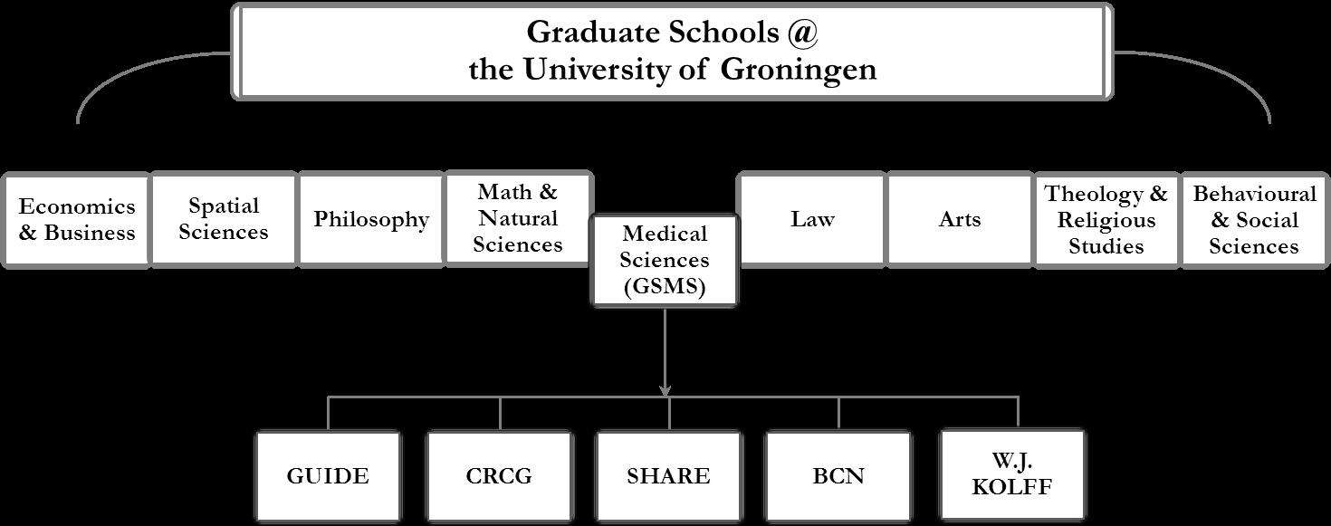 GSMSandInstitutesGraphic-17042013